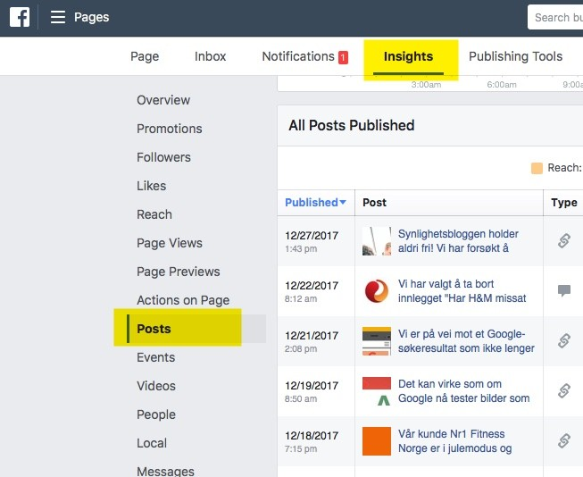 Facebook Insight Page post